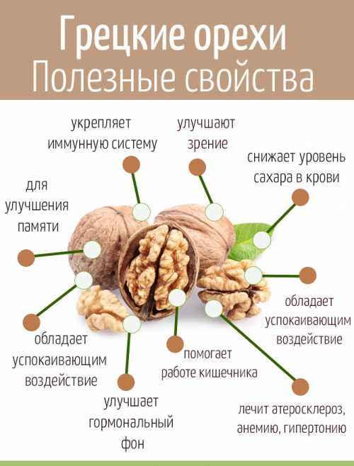 какова калорийность перловки в различных ее видах